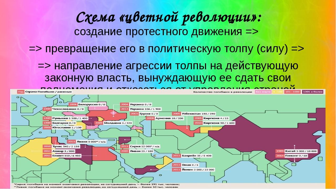 В Молдову прибыли 55 ЦРУшников