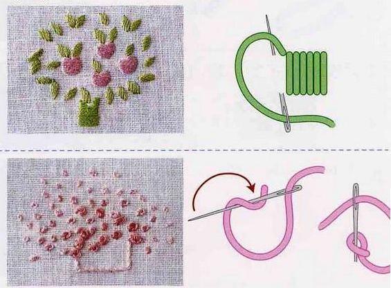 Вышивка лентами — некоторые виды интересных стежков в картинках