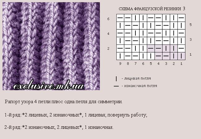 Схемы вязания спицами польской резинки спицами6