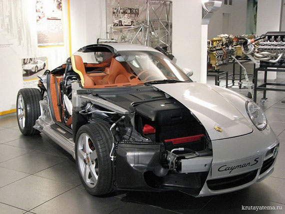 Анатомия автомобиля