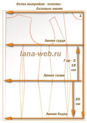 http://lana-web.ru/images/images_hiem_sami/osnovnie_linii_vikroiki_osnovi.jpg