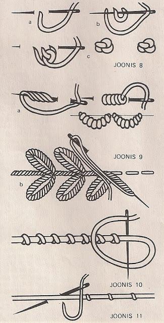Приемы украшения вязаного полотна вышивкой
