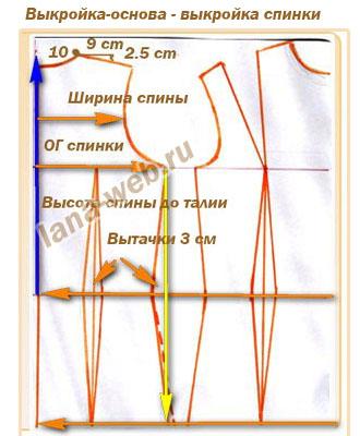 http://lana-web.ru/images/images_hiem_sami/vikroika_osnova_vikroika_spini.jpg