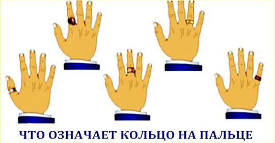 Что символизируют кольца на разных пальцах. Будьте внимательны
