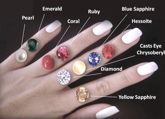 На каких пальцах нельзя носить кольца?