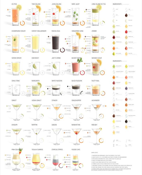 самые вкусные алкогольные коктейли рецепты знаменитые