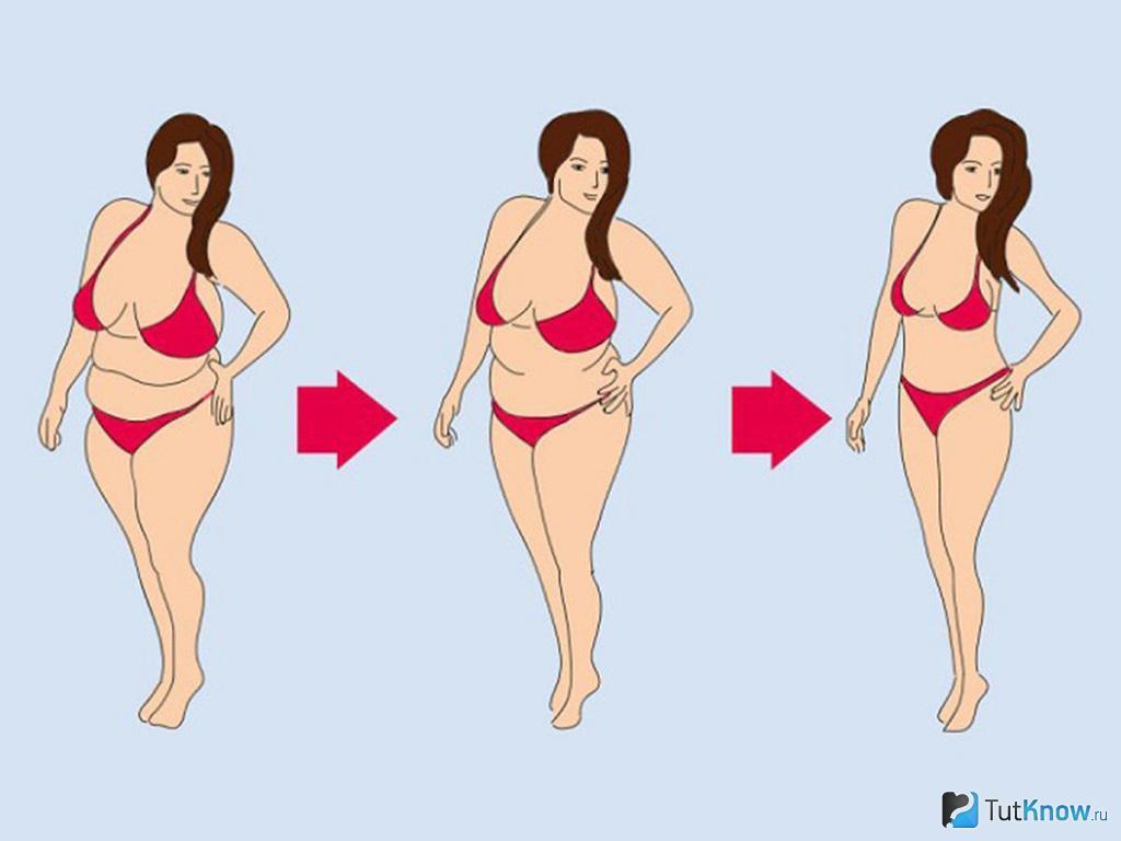 Как легко похудеть на 26 кг …