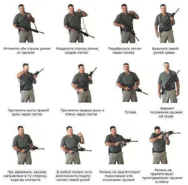 Варианты ношения оружия