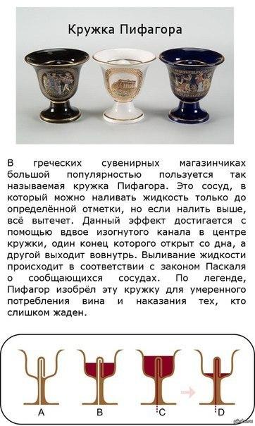 Кружка Пифагора