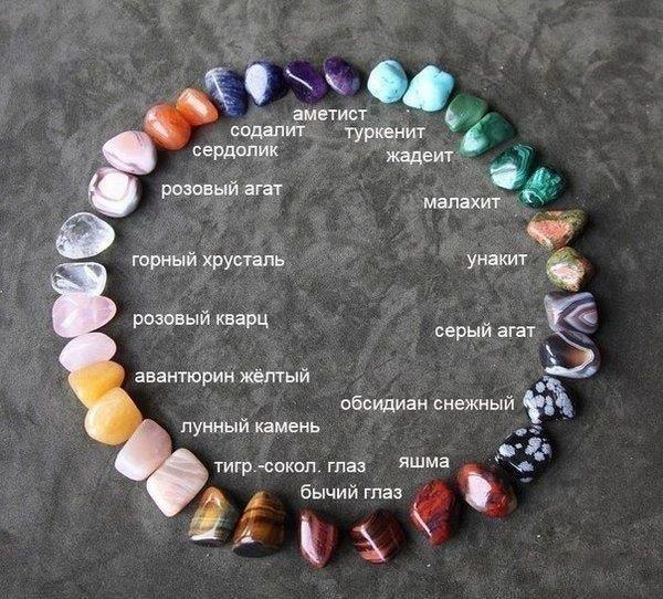 Учимся разбираться в камнях