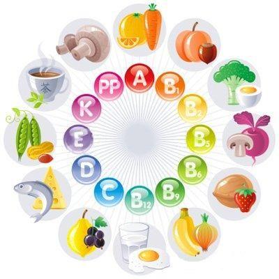 Какие бывают витамины