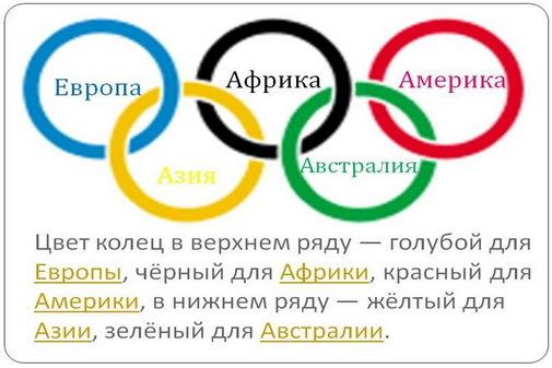 """Одно олимпийской кольцо """"не раскрылось"""" не случайно"""