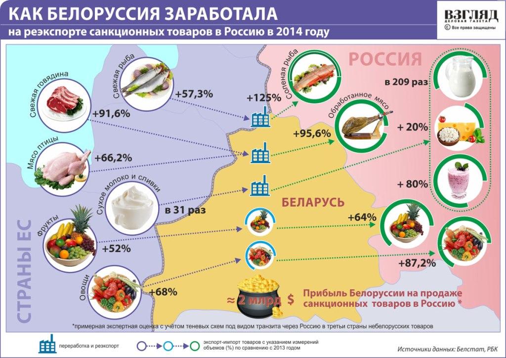 «Ласковое телятко» по-белорусски.