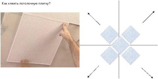 Как клеить плитку с узорами