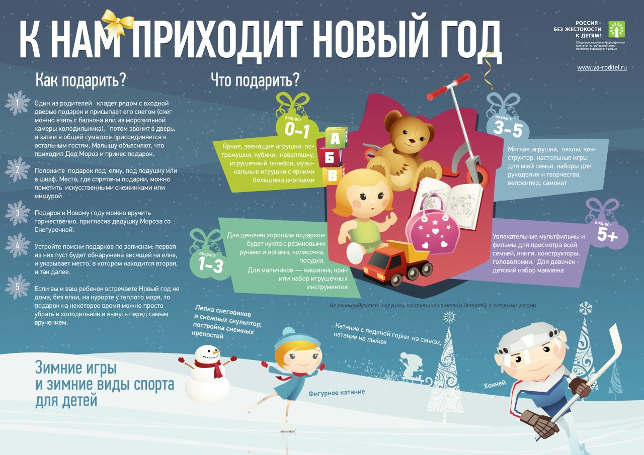 Инфографика для родителей (1)