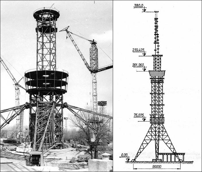 2. Башня построена без применения болтов и заклепок интересно знать, история, киев, телевышка, факты