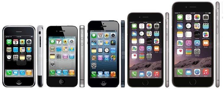 Мобильные гаджеты в нашем кармане история, компьютеры, прогресс