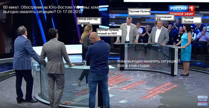 Российская пропаганда несет пользу, или ежедневно раздражает россиян и жителей Украины?