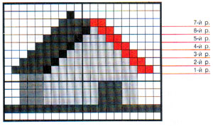Вышивка крестиком по диагонали. Двойная диагональ (справа налево)