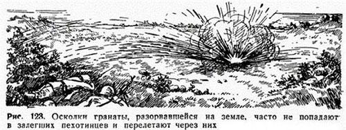 Выжить на войне: что делать, если в вас бросили гранату