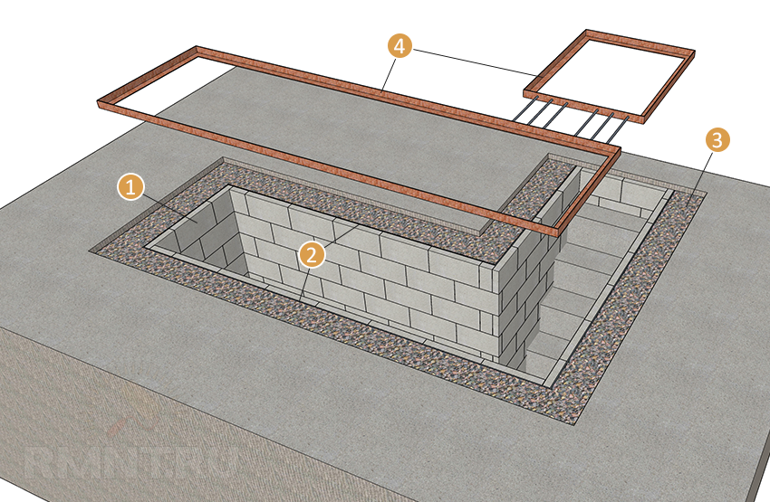 Как построить смотровую яму в гараже своими руками