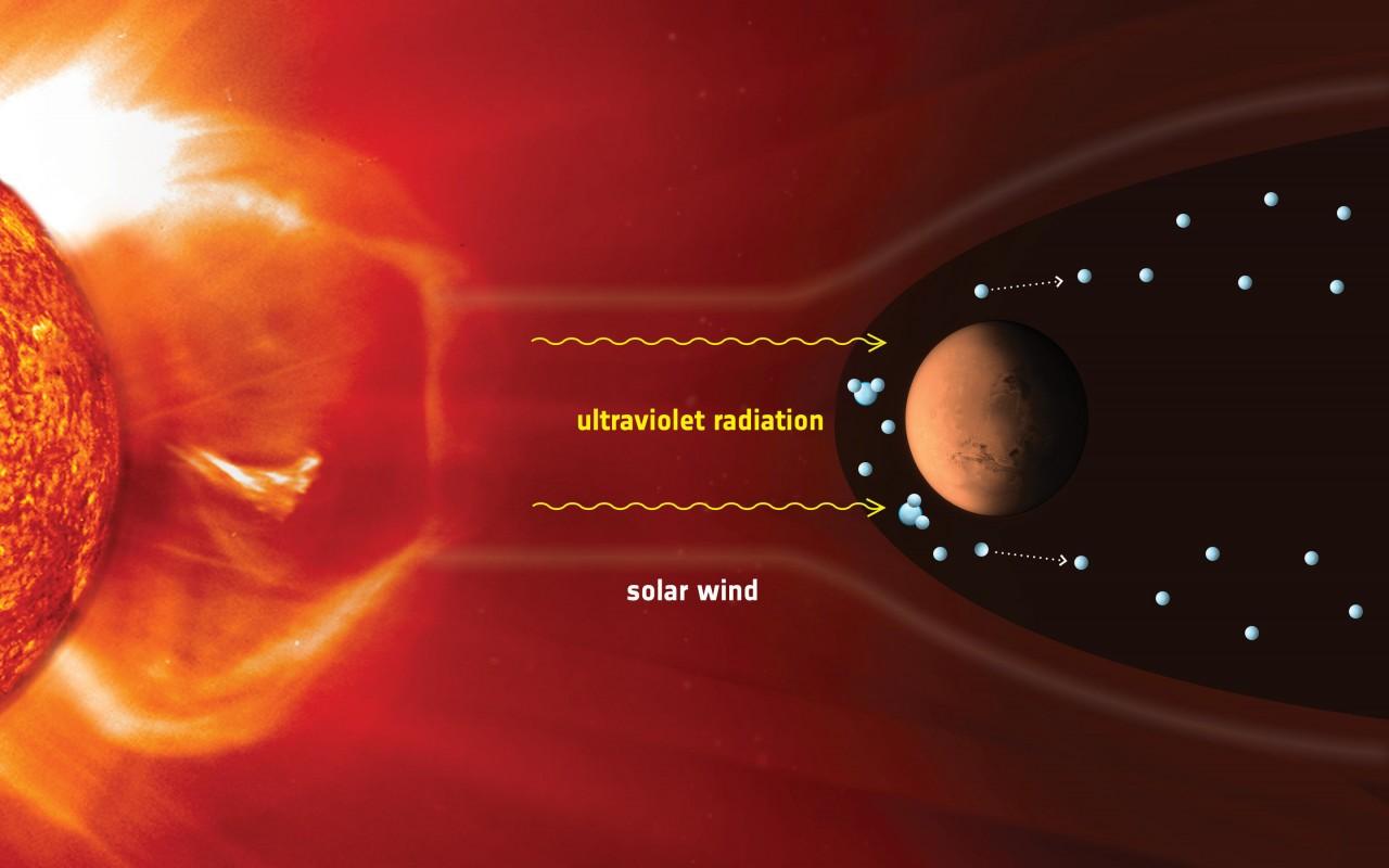 Менее массивные планеты теряют атмосферу быстрее, чем предполагалос