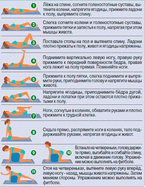 12 УПРАЖНЕНИЙ ДЛЯ СПИНЫ ПРИ ГРЫЖЕ МЕЖПОЗВОНКОВОГО ДИСКА