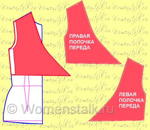 Ольга клишевская шить