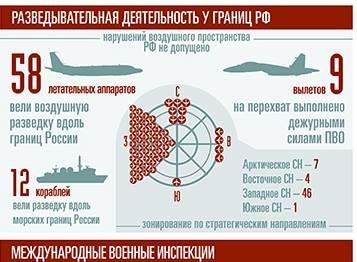 Вдоль границ России выросла активность разведывательных полетов