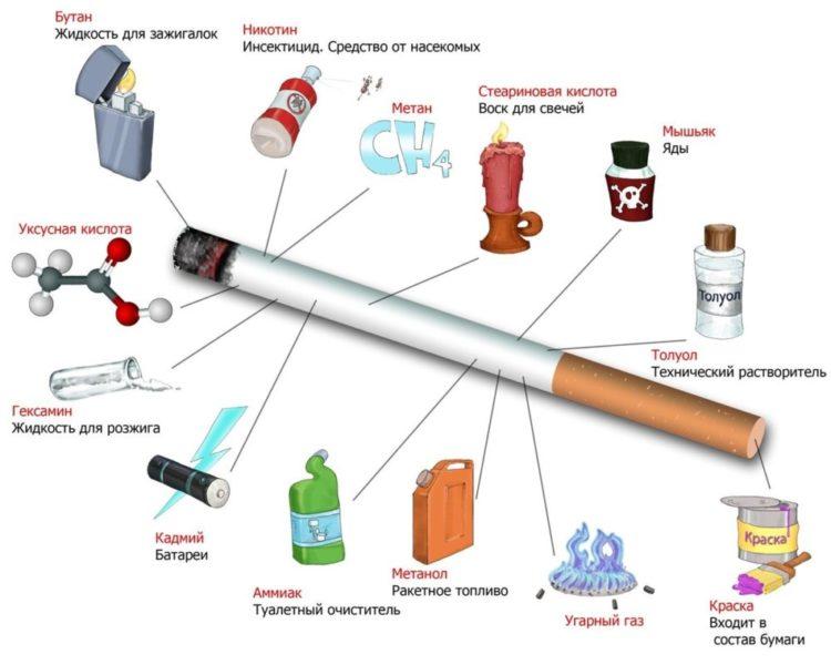 Затянись сигареткой