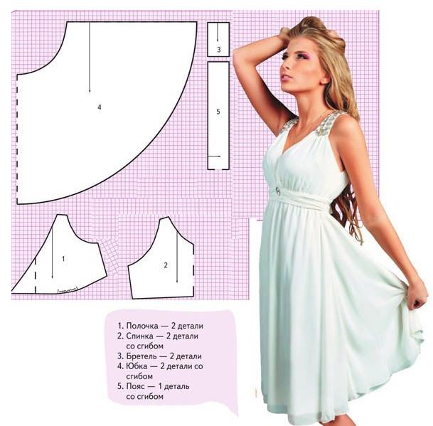 Шьем своими руками летнее платье выкройки