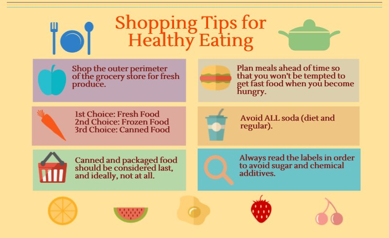 why you should start eating healthy today essay