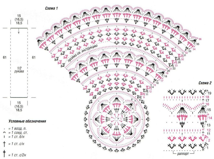 Кардиганы вязанные со схемами и описанием мастер класс