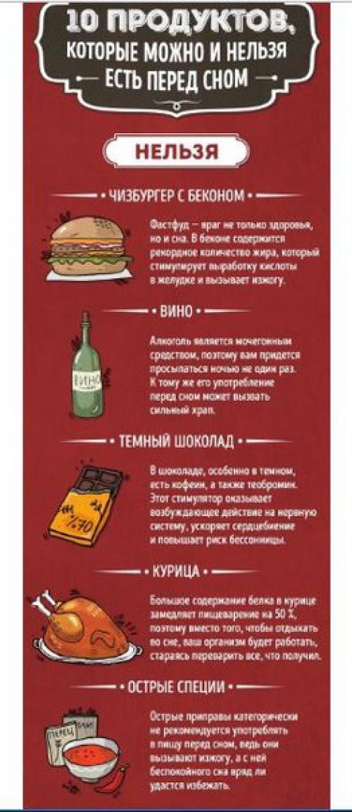 10 продуктов, которые можно и нельзя есть перед сном.
