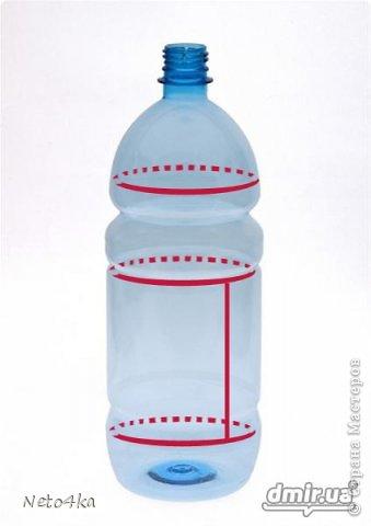 Мастер-класс День учителя Моделирование конструирование Небольшая основа для букета из бутылки ПЭТ Бутылки пластиковые Клей Салфетки фото 2