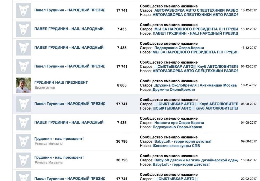 """""""Подготовка """"патриотического майдана""""  идёт полным ходом"""" - А. Роджерс"""