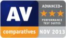 Лечение активного заражения - AV-Comparatives Ноябрь 2013