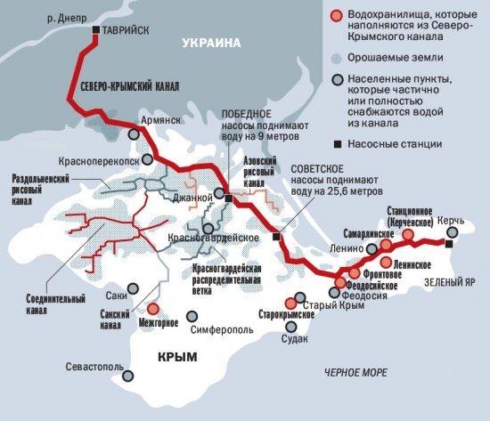 «Знание географии на двоечку»: В России пригрозили Украине повернуть русло реки Днепр на Крым