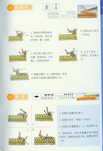 Чтение японских схем вязания крючком