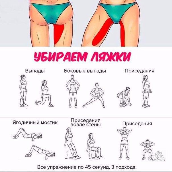 Как похудеть в верхней части бедра
