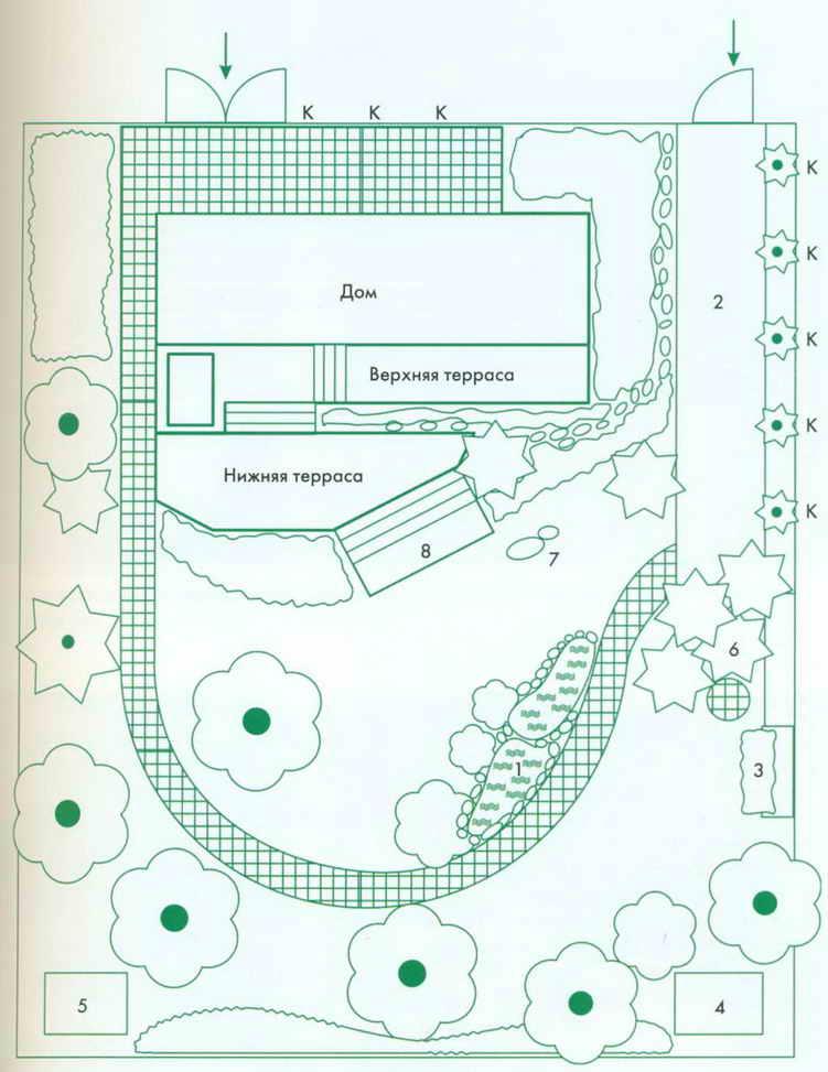 Вариант дизайна участка на склоне
