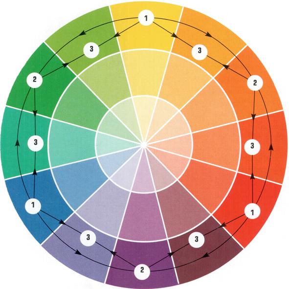 Интерьер офиса (65 идей со всего мира) Стиль, цвета и дизайн