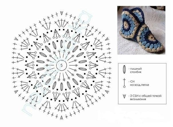 Вязаные тапочки и схемы крючком
