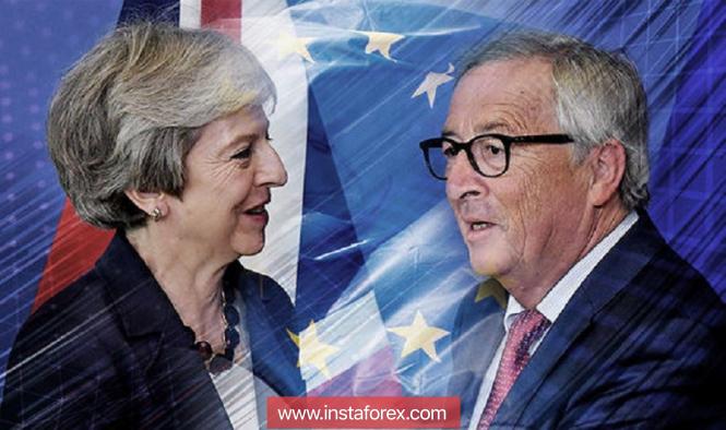 GBP/USD: первые итоги саммита ЕС