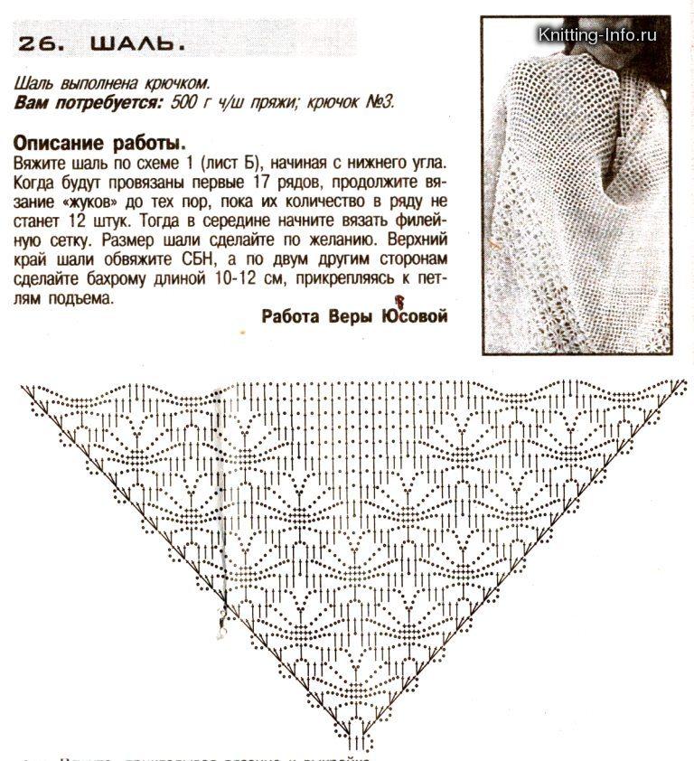 Описания для вязания крючком