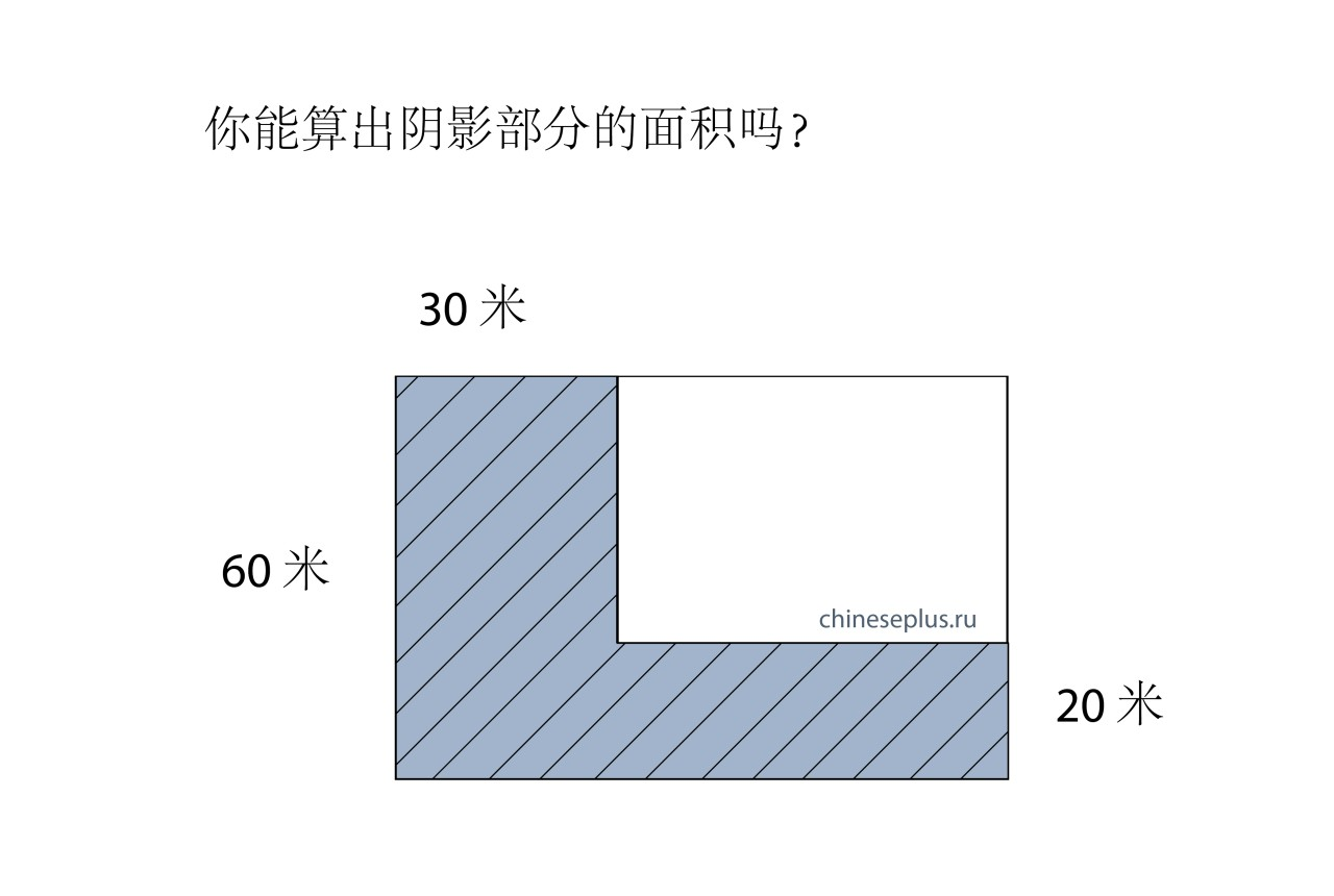 В Китае сейчас все решают эт…