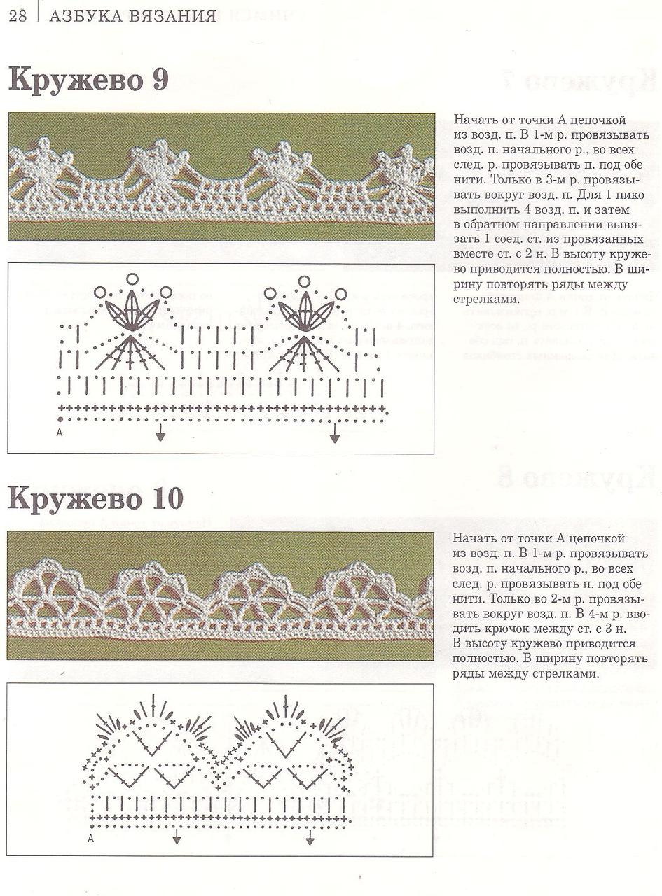 Декоративная кайма