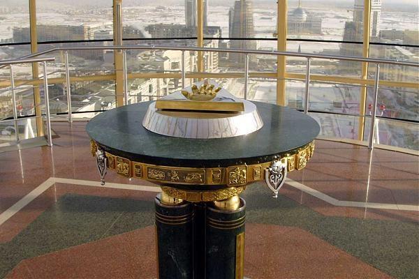 Астана: центр геополитической борьбы за новый мировой порядок