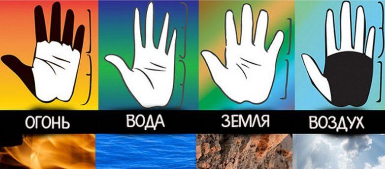 Что форма руки может рассказ…