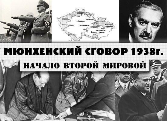 Мюнхенский сговор — фактическое начало Второй Мировой войны